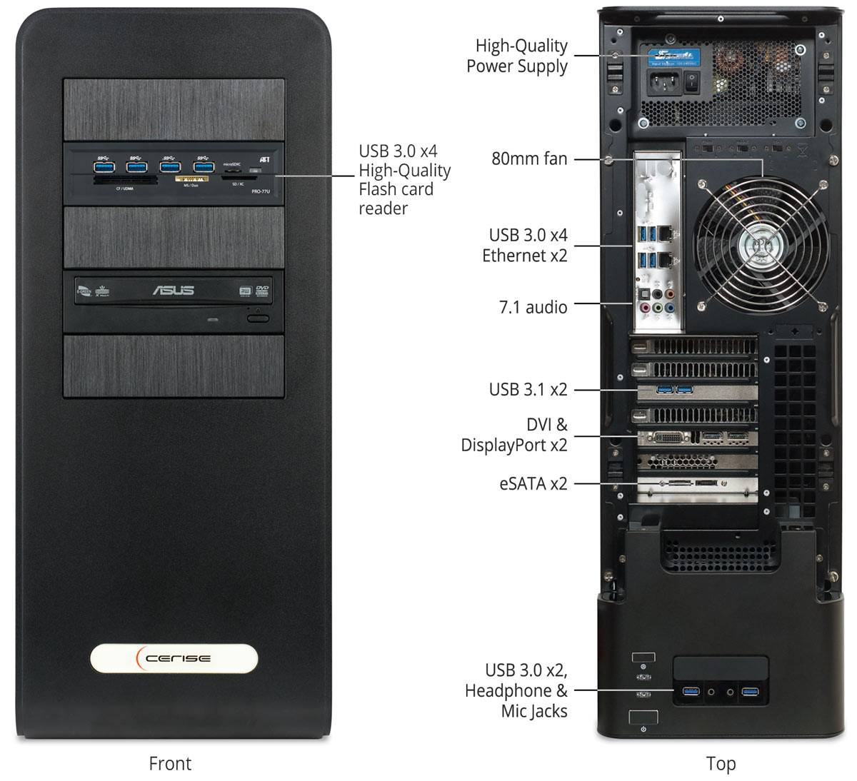 Diagram of ports on the front and top of the Cerise Workstation